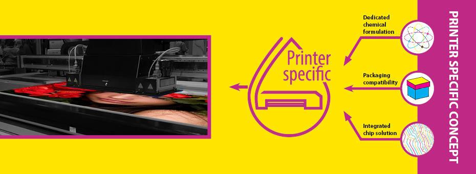 Printer Specific Concept